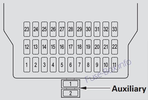 Fuses Acura MDX (YD2 2007-2013)