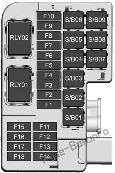 Fuses and relays Buick Encore (2013-2020)