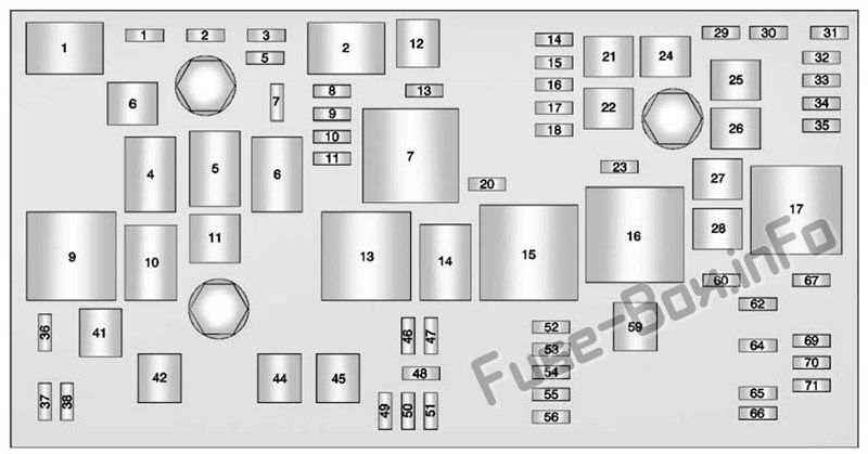 Fuses and relays Buick LaCrosse (2010-2016)