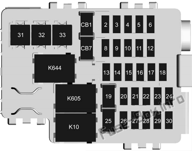 Fuses and relays Cadillac ATS (2013-2019)