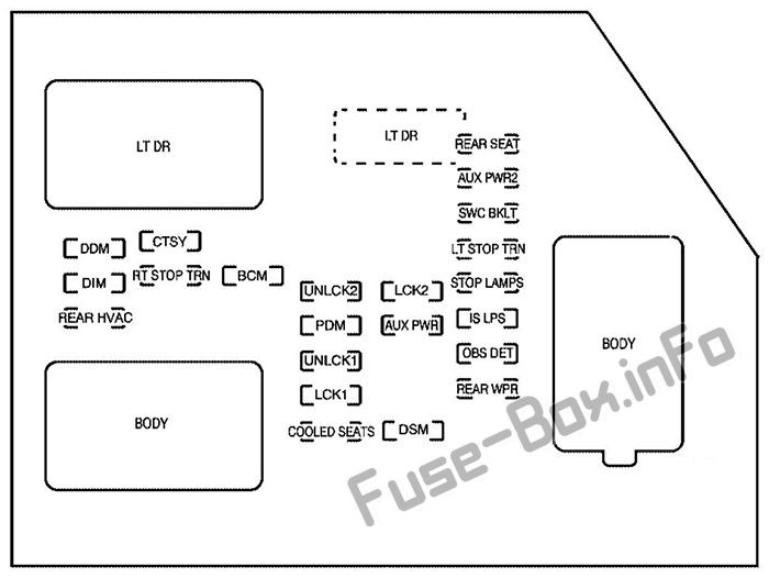 Fuses and relays Cadillac Escalade (GMT 900 2007-2014)