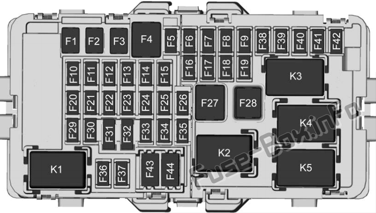 Fuses and relays Cadillac XT4 (2019-2020..)