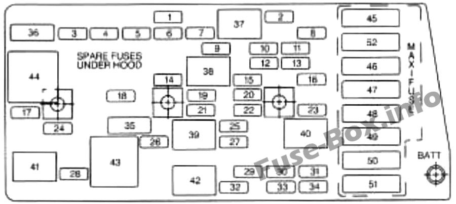 Fuses and relays Chevrolet Corvette (C5 1997-2004)