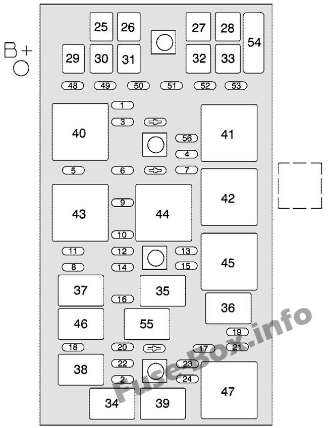 Fuses and relays Chevrolet Corvette (C6 2005-2013)