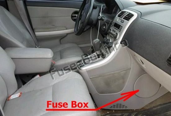 Fuses and relays Chevrolet Equinox (2005-2009)