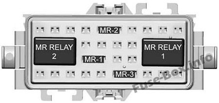 Fuses and relays Chevrolet Express (2003-2020)