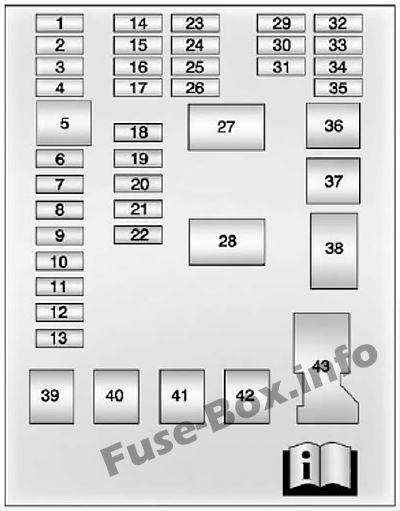 Fuses and relays Chevrolet Sonic / Aveo (2012-2020)