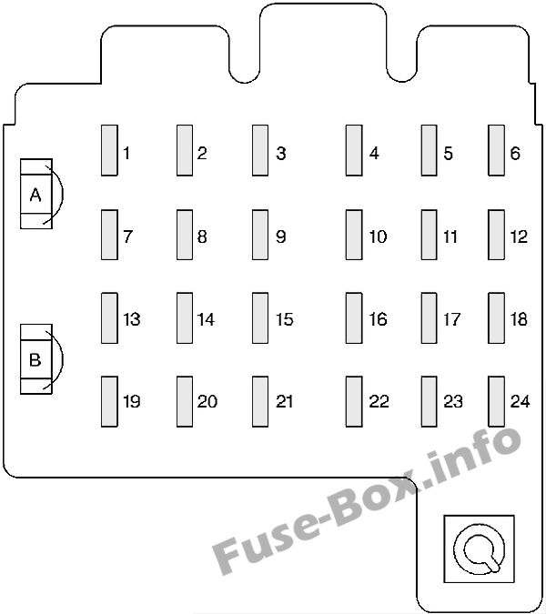 Fuses and relays Chevrolet Suburban (GMT400 1993-1999)