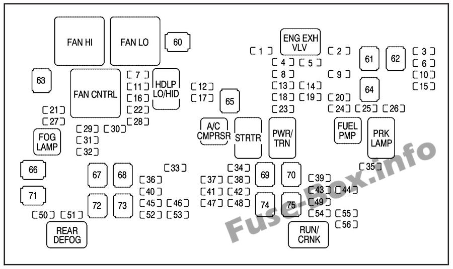 Fuses and relays Chevrolet Suburban (GMT900 2007-2014)