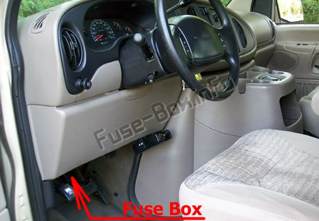 Fuses and relays Ford E-Series (1998-2001)