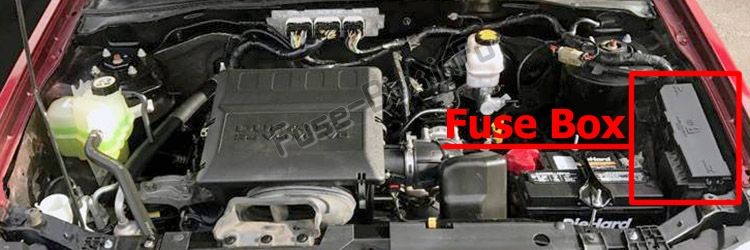 Fuses and relays Ford Escape (2008-2012)