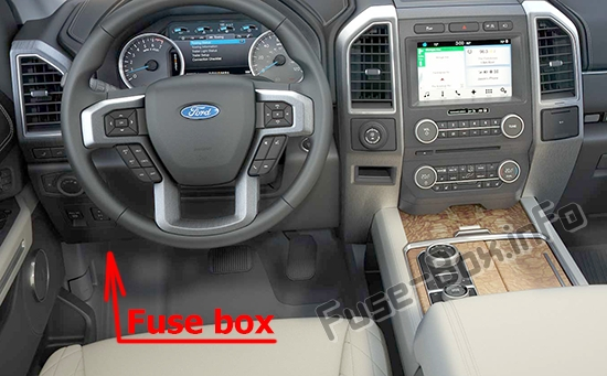 Fuses and relays Ford Expedition (U553 2018-2020..)