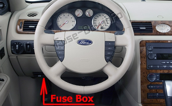 Fuses and relays Ford Five Hundred (2004-2007)