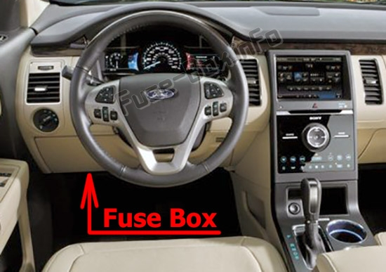 Fuses and relays Ford Flex (2009-2012)