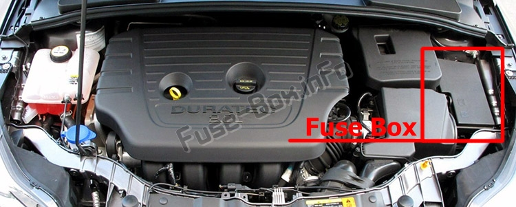 Fuses and relays Ford Focus (2015-2018)