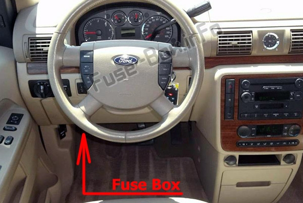 Fuses and relays Ford Freestar (2004-2007)