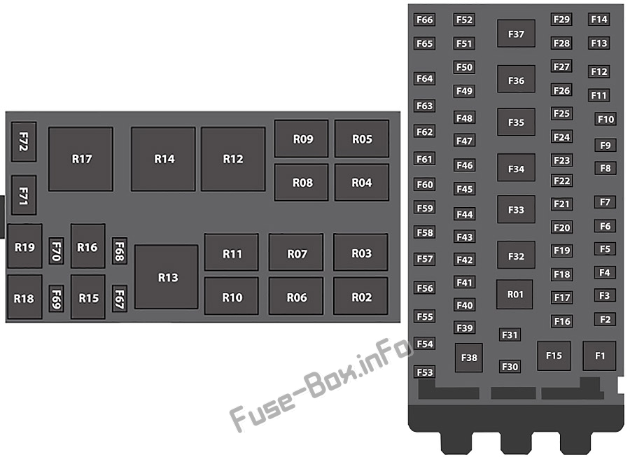Fuses and relays Ford Transit Custom (2016-2018)