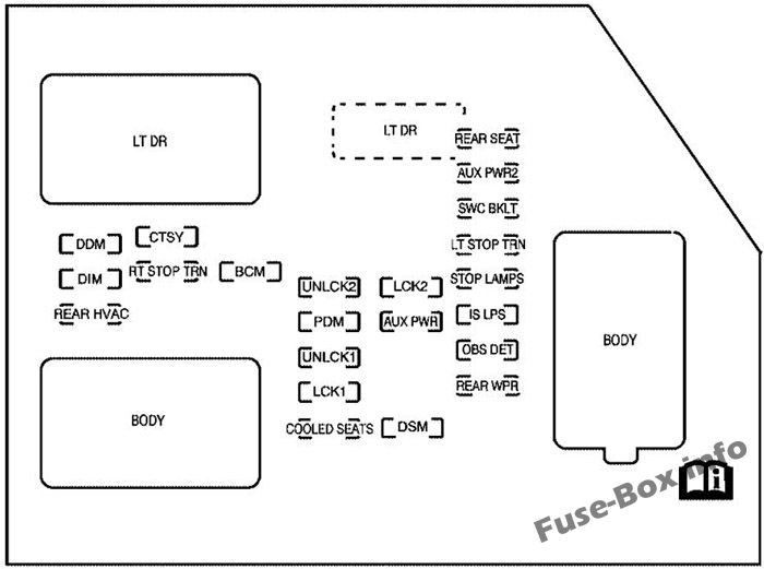 Fuses and relays GMC Yukon / Yukon XL (2007-2014)