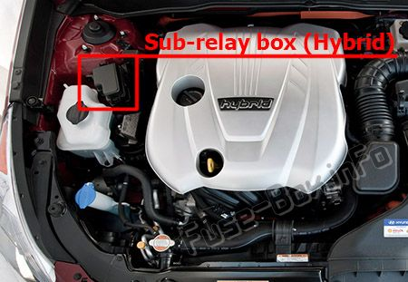 Fuses and relays Hyundai Sonata (YF 2010-2014)