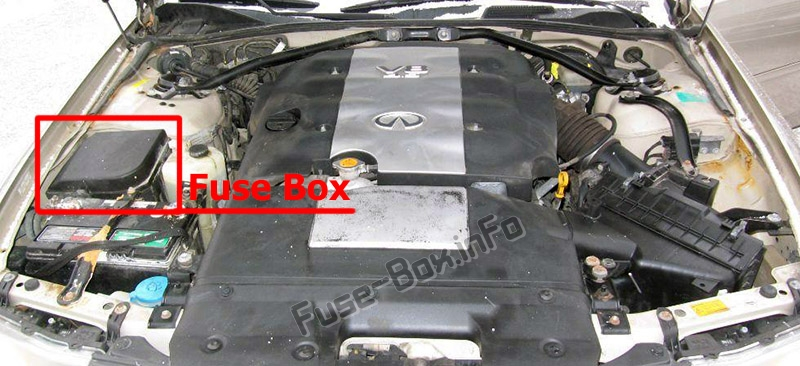 Fuses and relays Infiniti M45 (Y34 2003-2004)