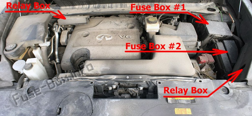 Fuses and relays Infiniti QX60, JX35 (2012-2017)