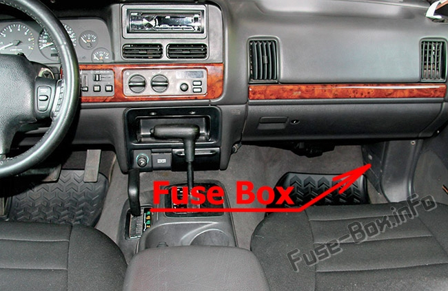 Fuses and relays Jeep Grand Cherokee (ZJ 1996-1998)