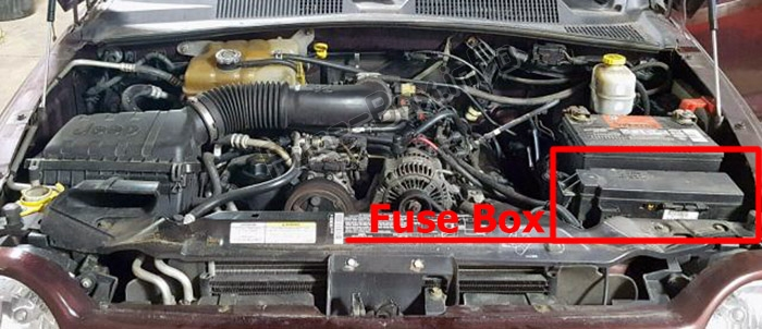 Fuses and relays Jeep Liberty / Cherokee (KJ 2002-2007)