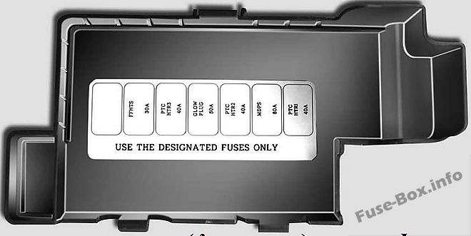 Fuses and relays KIA Picanto (SA 2004-2007)