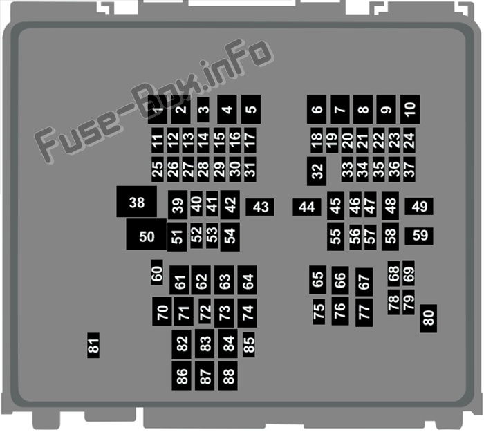 Fuses Ford Escape (2020-..)