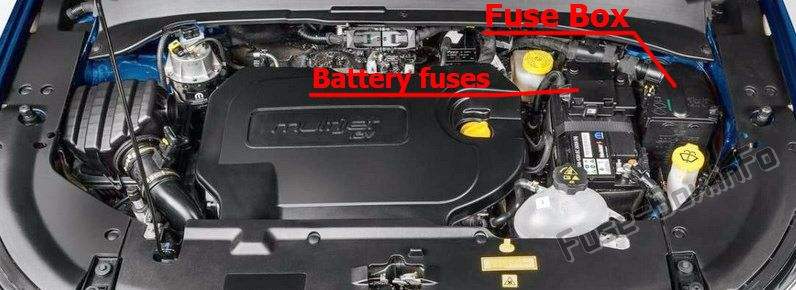 Fuses Jeep Compass (MP/552 2017-2019..)
