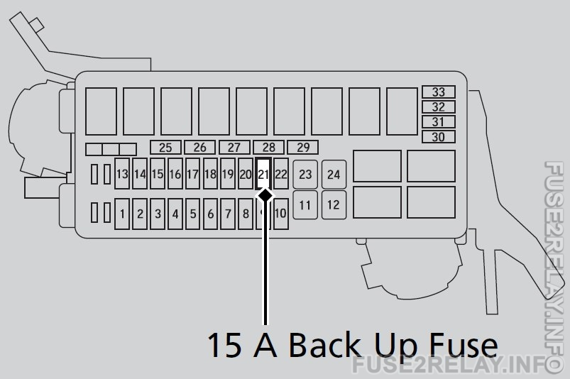 Honda Fit (2017 - 2019) fuse relay box diagram