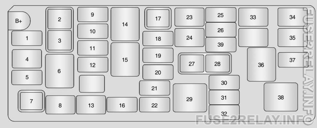 Chevrolet Spark (2012) - fuse box diagram (EU version)