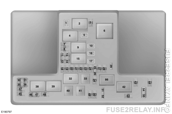 Ford Edge mk2 Second Generation (from 2015) - fuse box diagram (USA version)