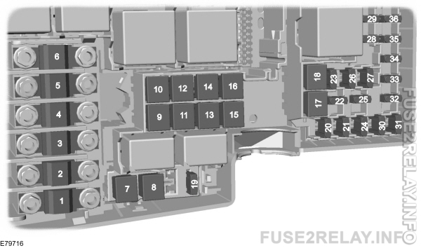 Ford Focus B4 (C307 post-MCA) - from 2007 - fuse box (EU version)