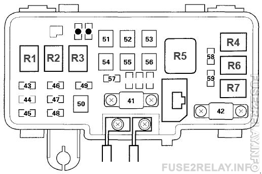 Acura MDX (2001 - 2006) fuse relay box diagram