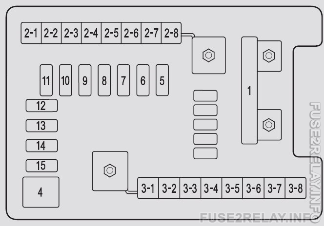 Acura MDX (2009 - 2010) fuse relay box diagram