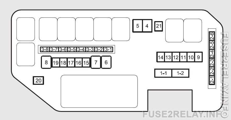Acura ZDX (2009 - 2011) fuse relay box diagram