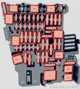 Audi S3 (2016) fuse relay box diagram