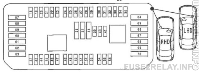 BMW 1-Series (F20/F21; 2012 - 2017) fuse relay box diagram