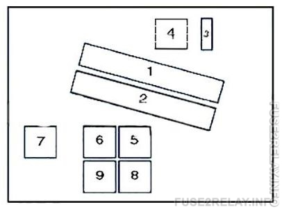 BMW 5-Series (E39; 1996 - 2003) fuse relay box diagram