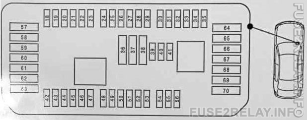 BMW X5 (F15; 2014 - 2019) fuse relay box diagram