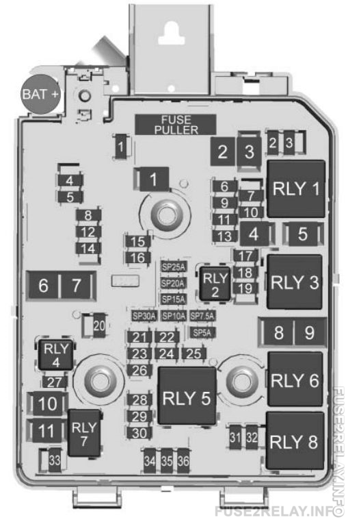 Buick Encore (2018) fuse relay box diagram