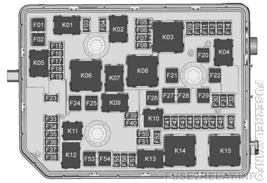 Buick Envision (2016 - 2017) fuse relay box diagram