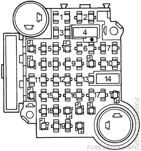 Buick Regal (1978 - 1981) fuse relay box diagram