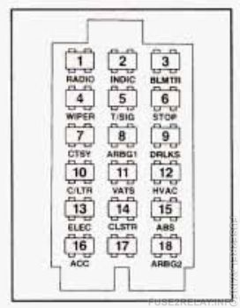 Buick Regal (1988 - 1993) fuse relay box diagram