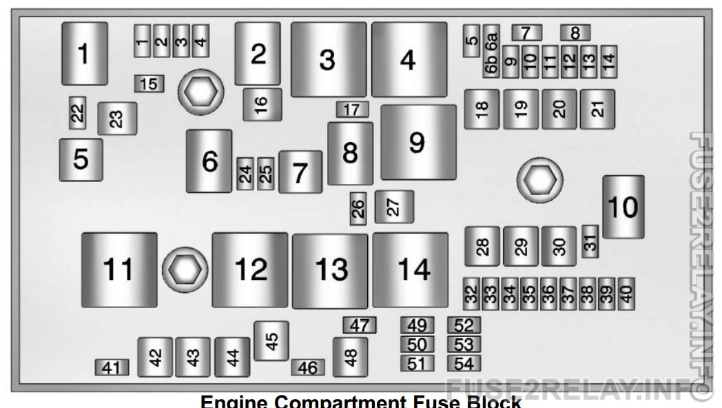 Buick Verano (2014 - 2015) fuse relay box diagram