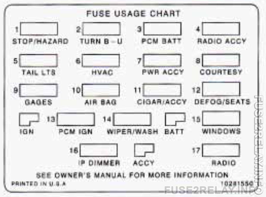 Chevrolet Camaro (1997) fuse relay box diagram