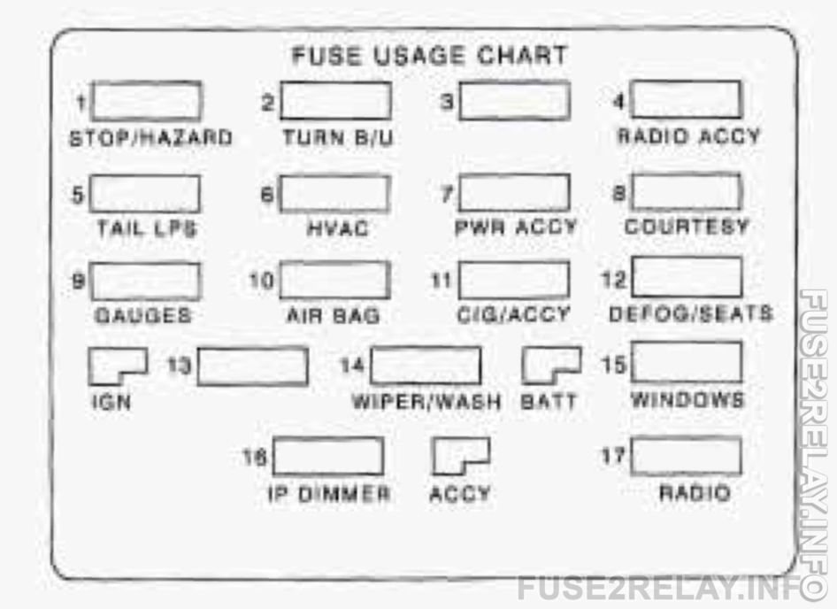 Chevrolet Camaro (1998) fuse relay box diagram