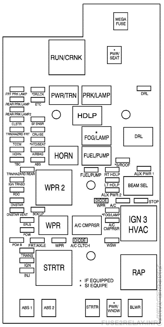 Chevrolet Colorado (2007) fuse relay box diagram