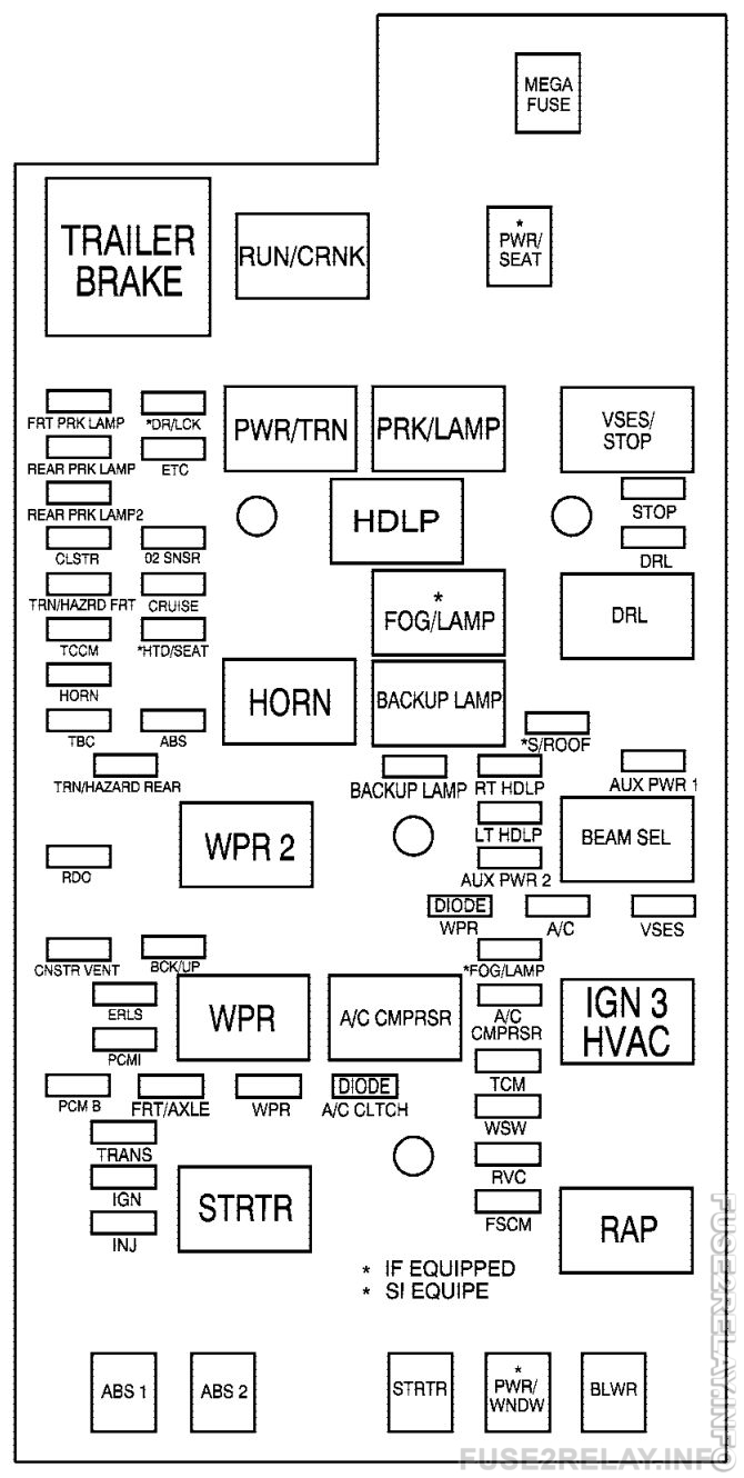 Chevrolet Colorado (2010) fuse relay box diagram